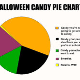 BEWARE!! Halloween Treats are Tricky…